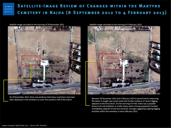 Center for Documentation of Violations in Syria - A Report